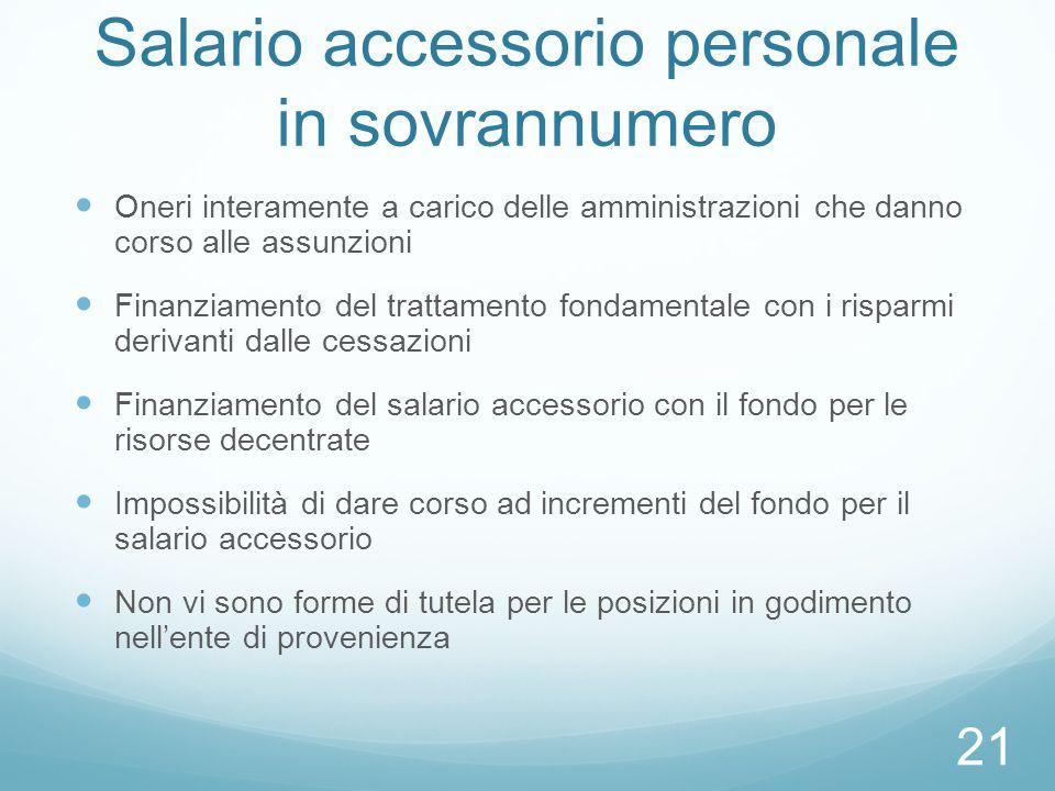 Salario accessorio personale in sovrannumero