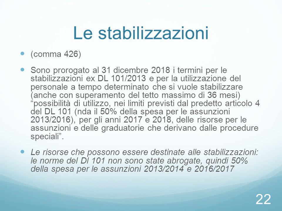 Le stabilizzazioni (comma 426)