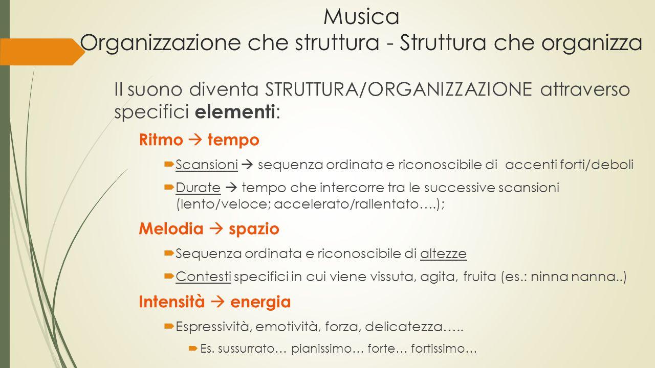 Musica Organizzazione che struttura - Struttura che organizza
