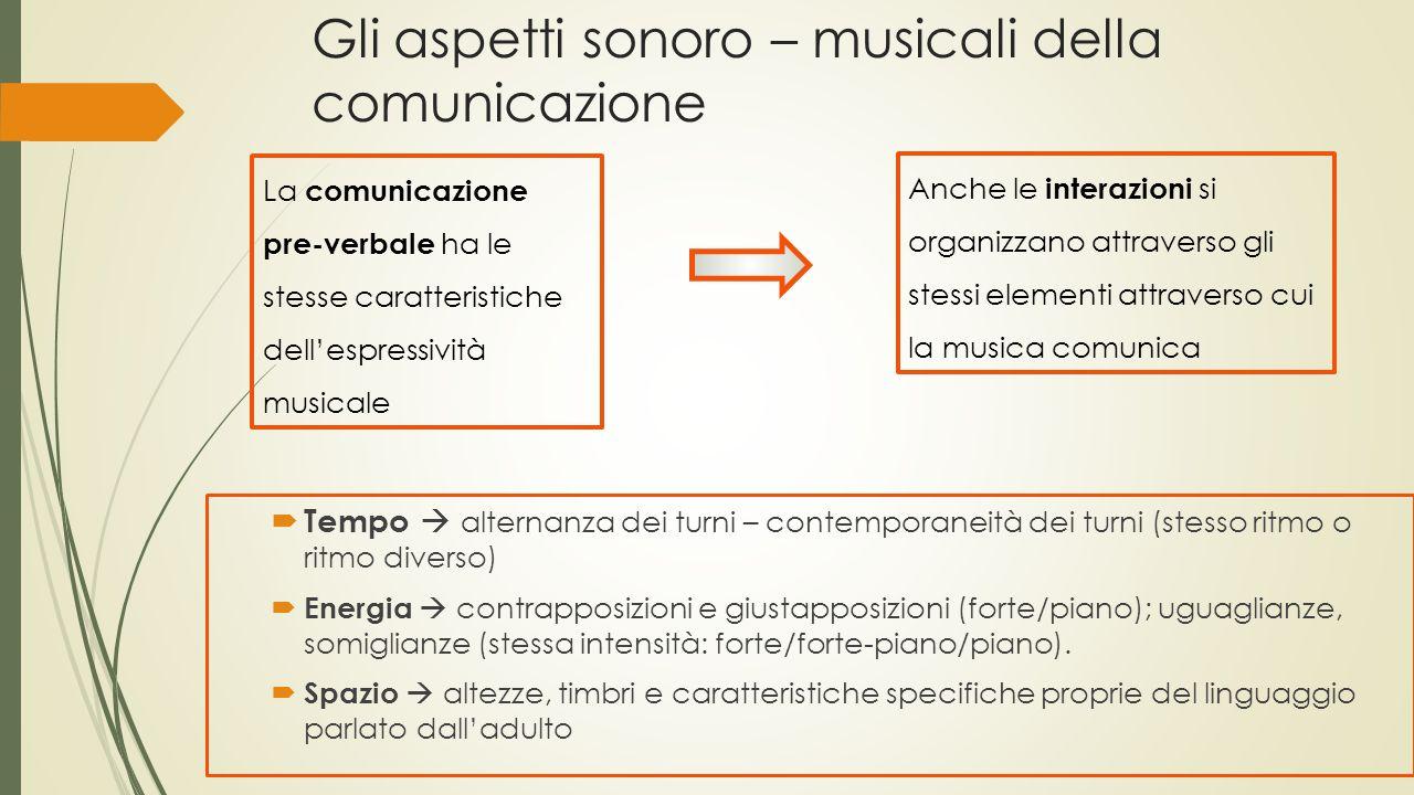 Gli aspetti sonoro – musicali della comunicazione