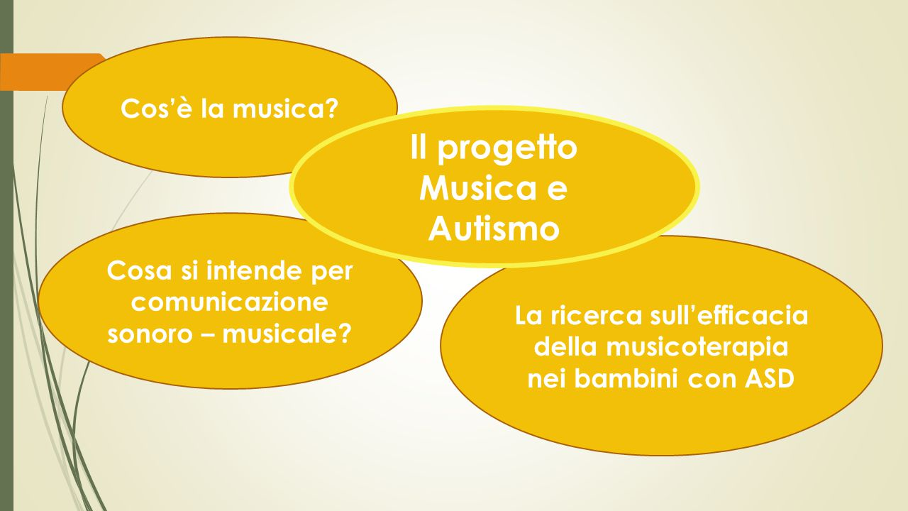 Il progetto Musica e Autismo