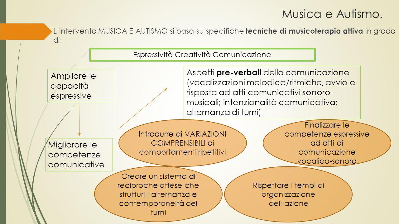 Musica e Autismo. L'intervento MUSICA E AUTISMO si basa su specifiche tecniche di musicoterapia attiva in grado di: