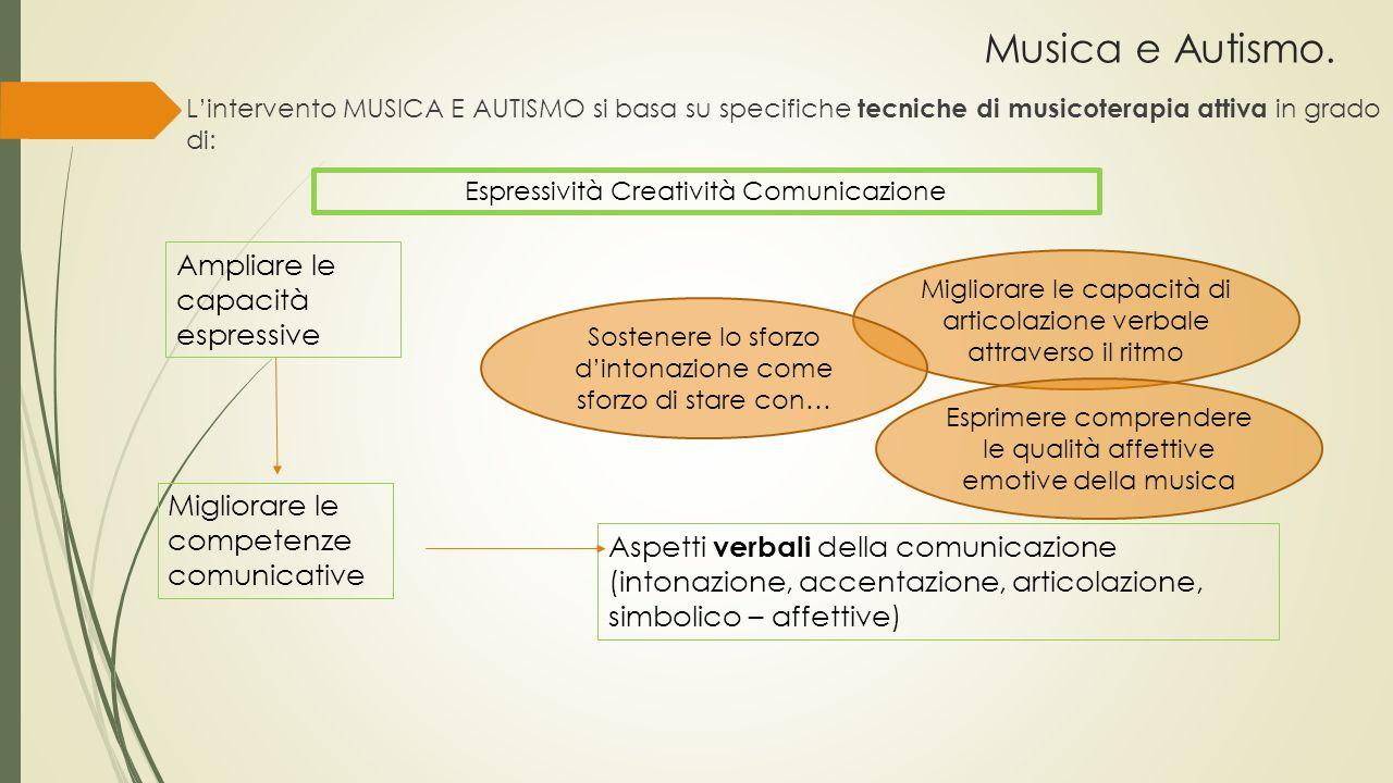 Musica e Autismo. Ampliare le capacità espressive
