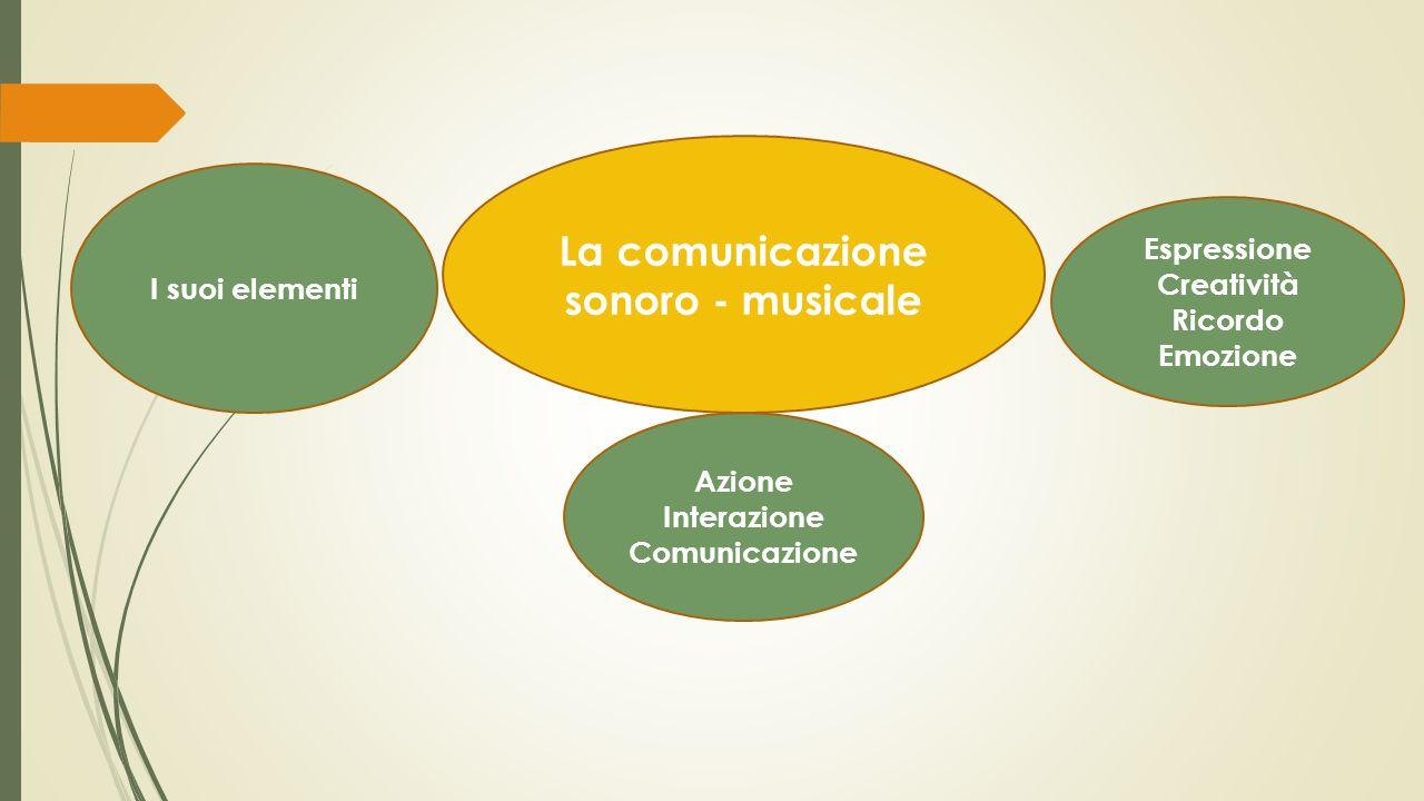 La comunicazione sonoro - musicale Espressione Creatività