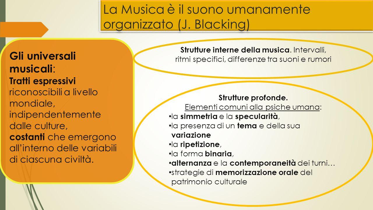 La Musica è il suono umanamente organizzato (J. Blacking)