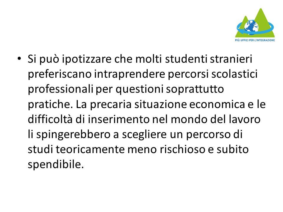 Si può ipotizzare che molti studenti stranieri preferiscano intraprendere percorsi scolastici professionali per questioni soprattutto pratiche.