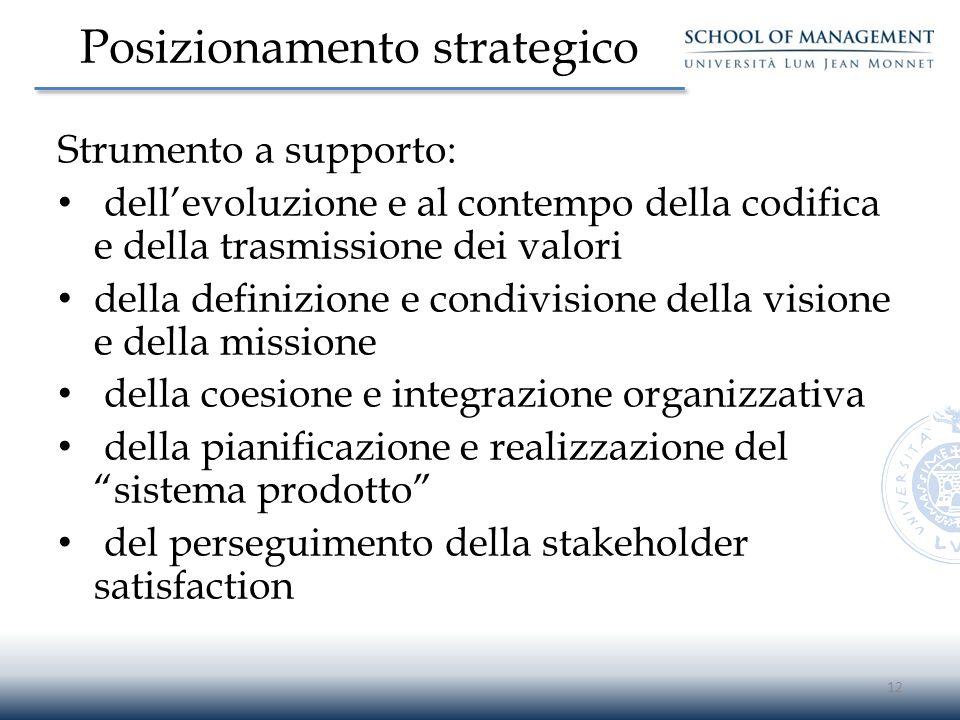 Posizionamento strategico