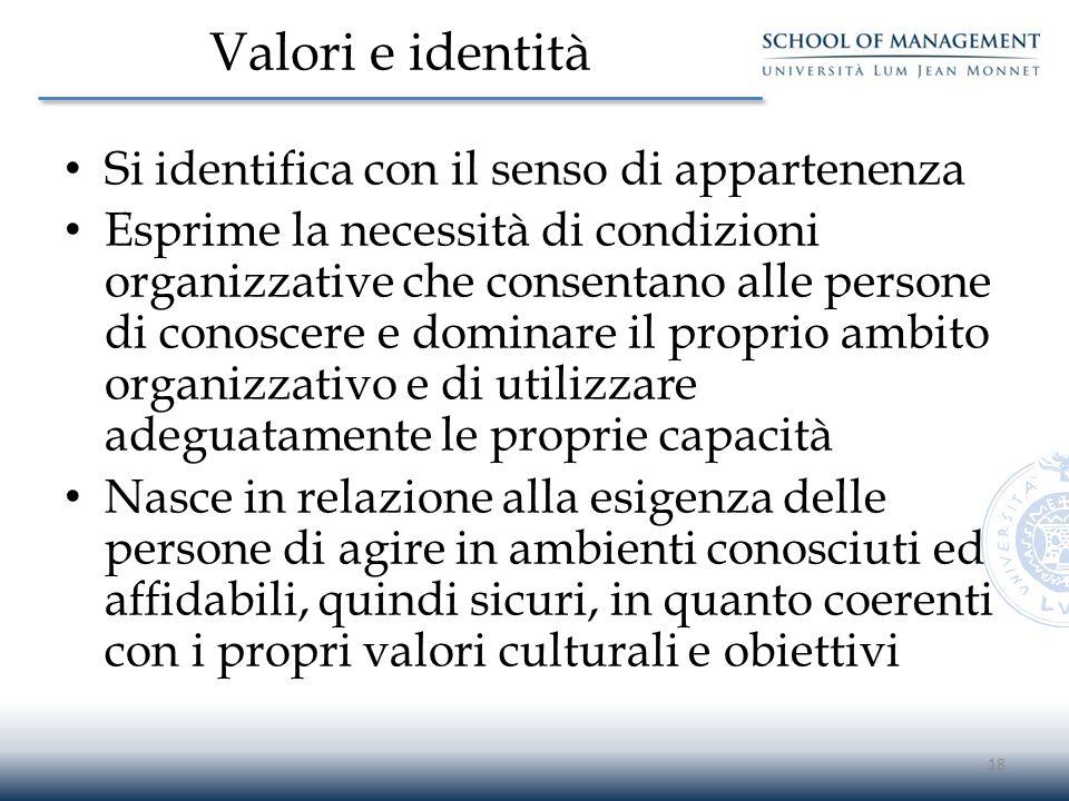 Valori e identità Si identifica con il senso di appartenenza
