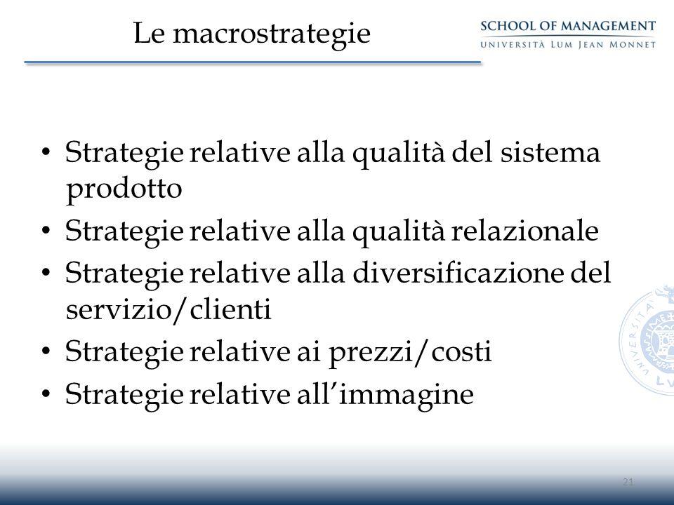 Le macrostrategie Strategie relative alla qualità del sistema prodotto. Strategie relative alla qualità relazionale.