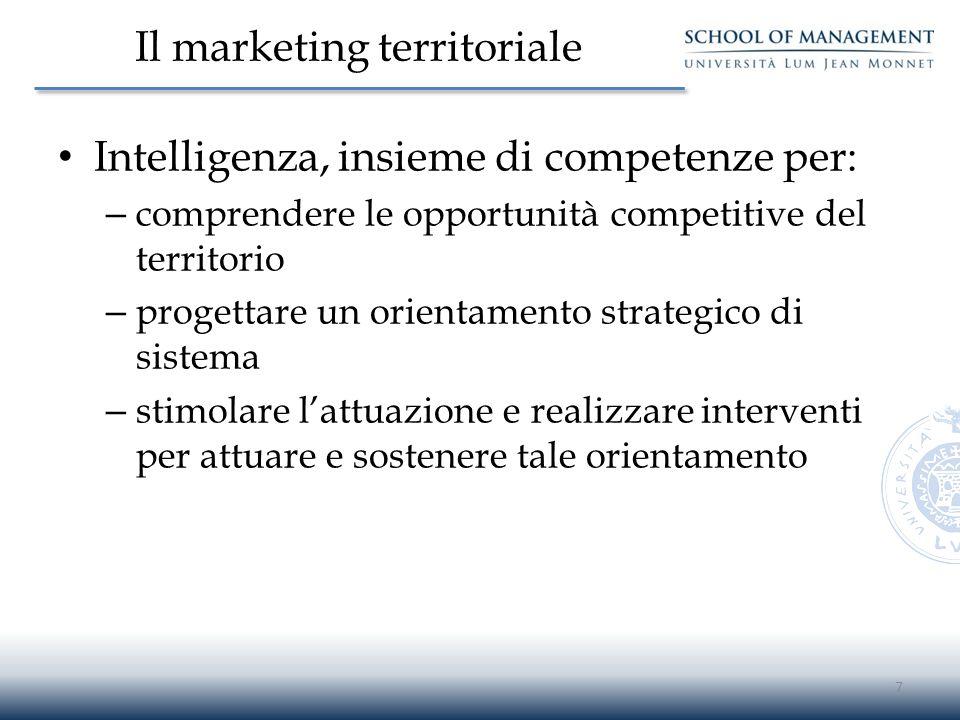 Il marketing territoriale
