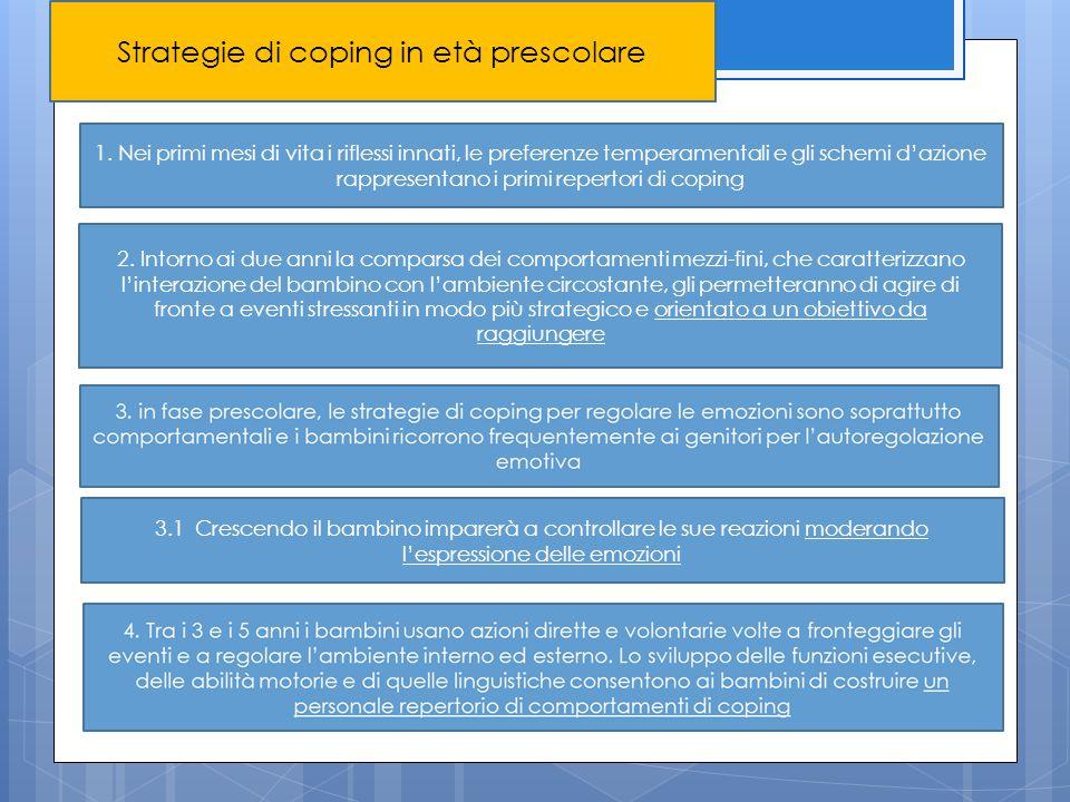 Strategie di coping in età prescolare