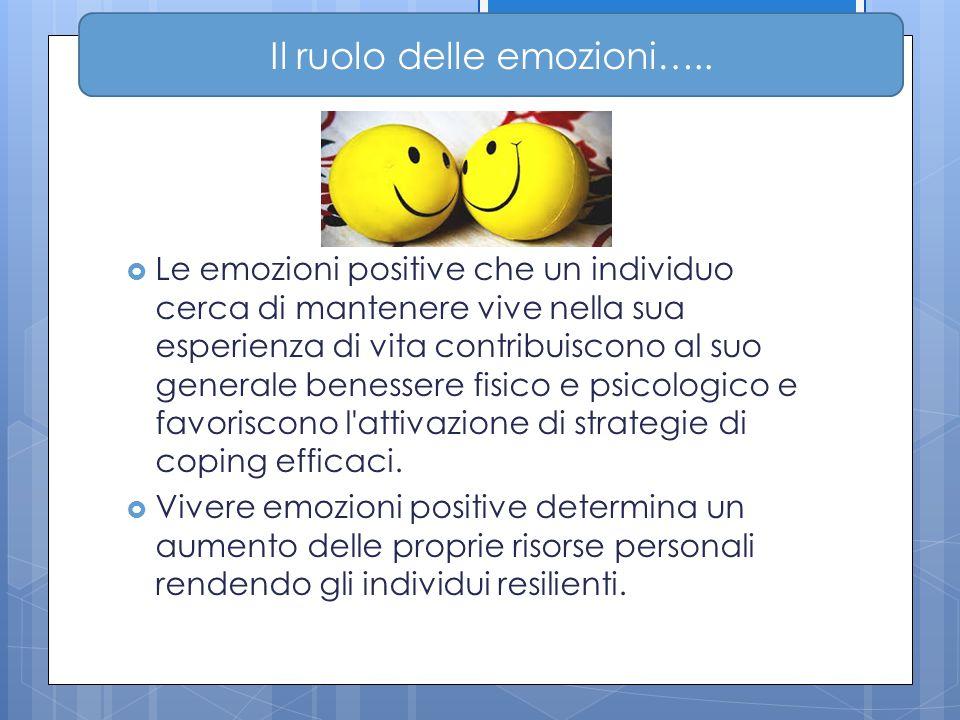 Il ruolo delle emozioni…..