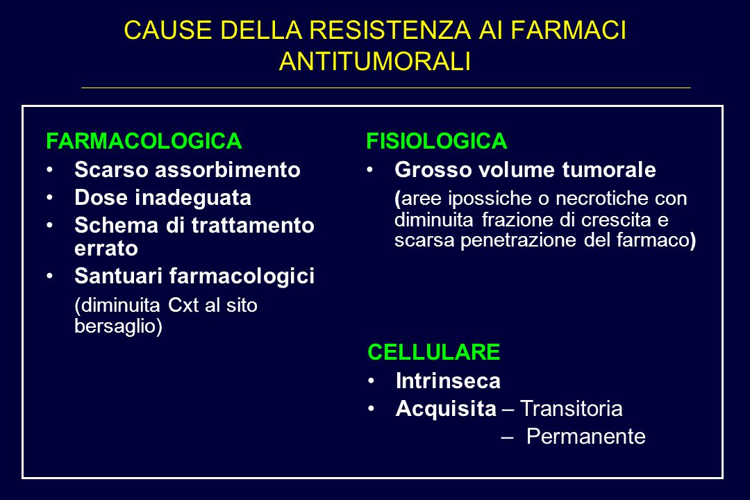 Cause della resistenza ai farmaci antitumorali