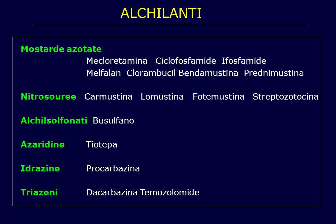Alchilanti Mostarde azotate Mecloretamina Ciclofosfamide Ifosfamide