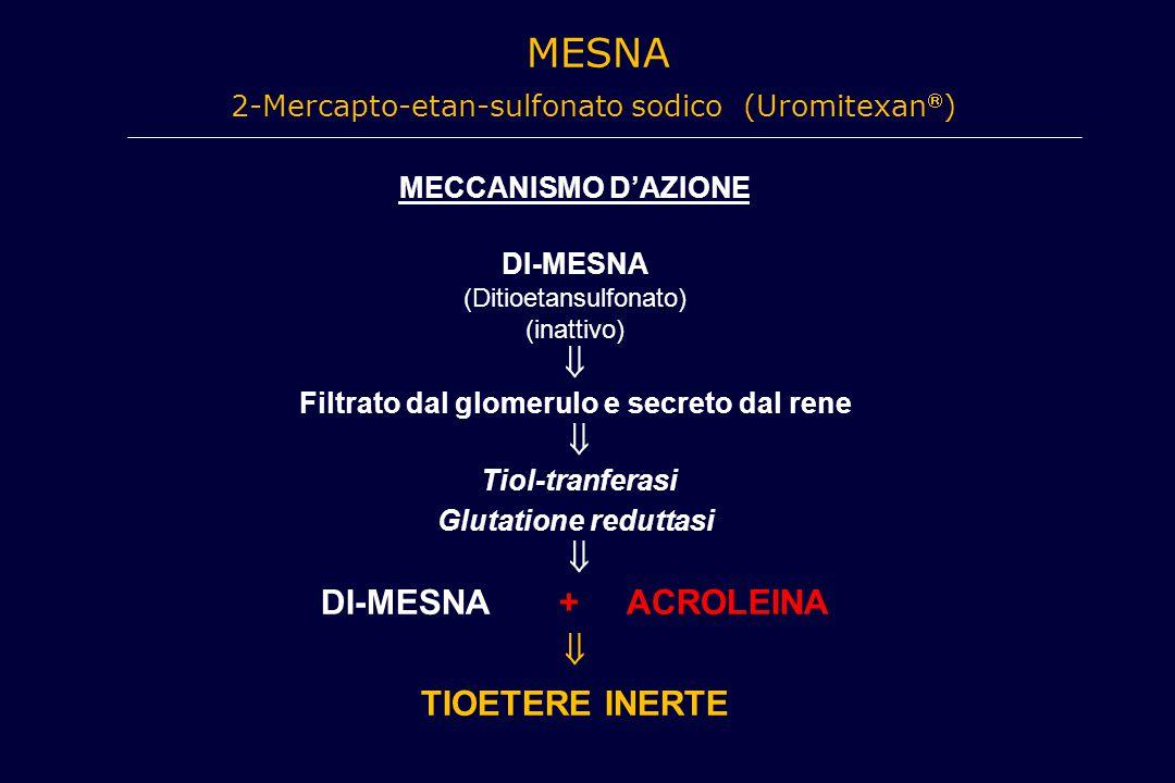 MESNA  DI-MESNA + Acroleina Tioetere inerte