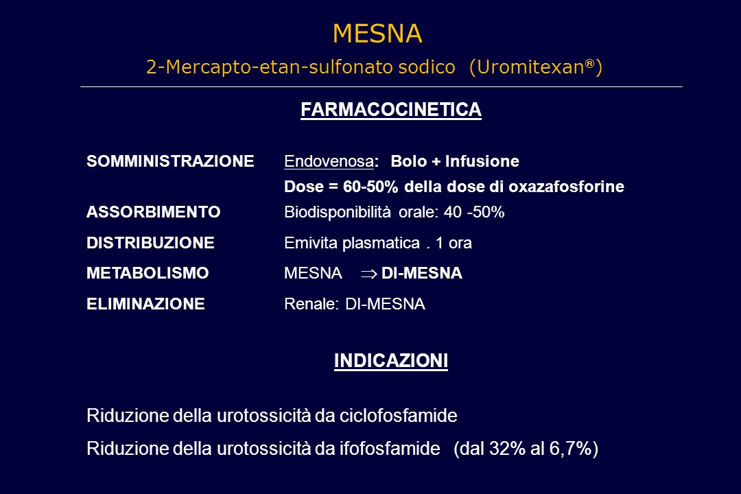2-Mercapto-etan-sulfonato sodico (Uromitexan)