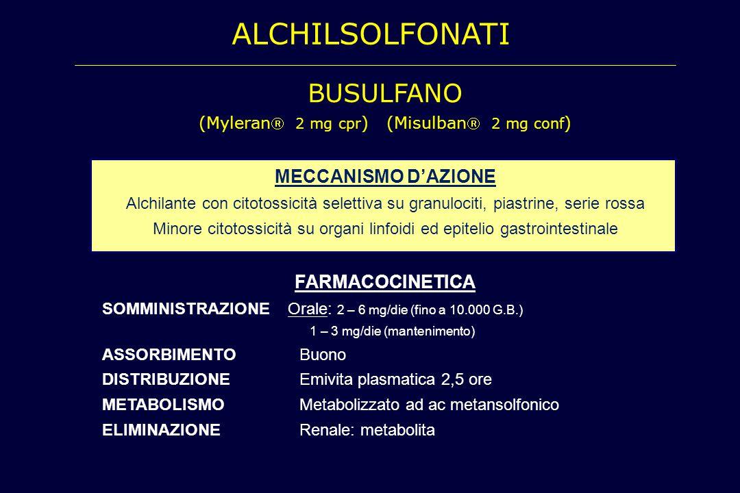 ALCHILSOLFONATI BUSULFANO MECCANISMO D'AZIONE FARMACOCINETICA