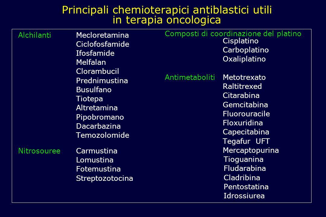 Principali chemioterapici antiblastici utili in terapia oncologica