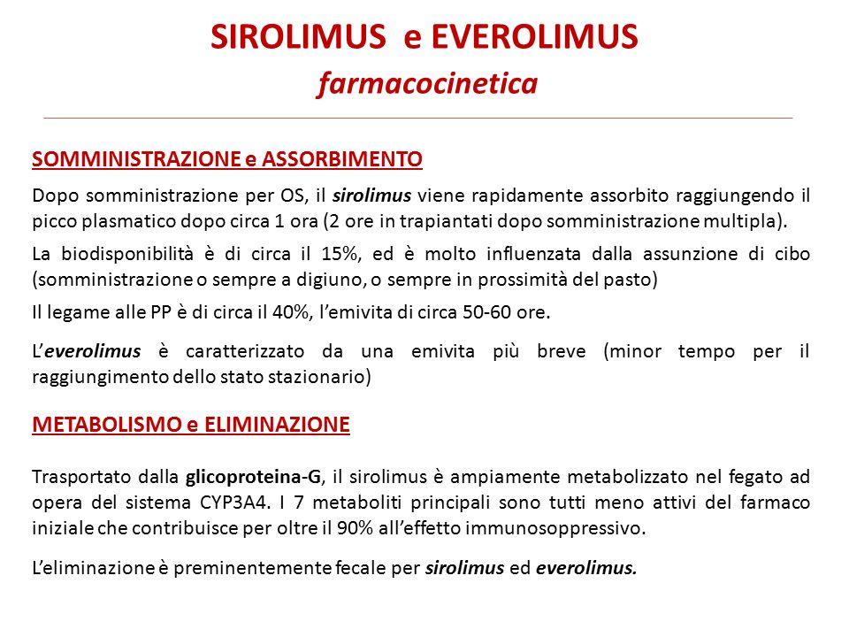 SIROLIMUS e EVEROLIMUS farmacocinetica