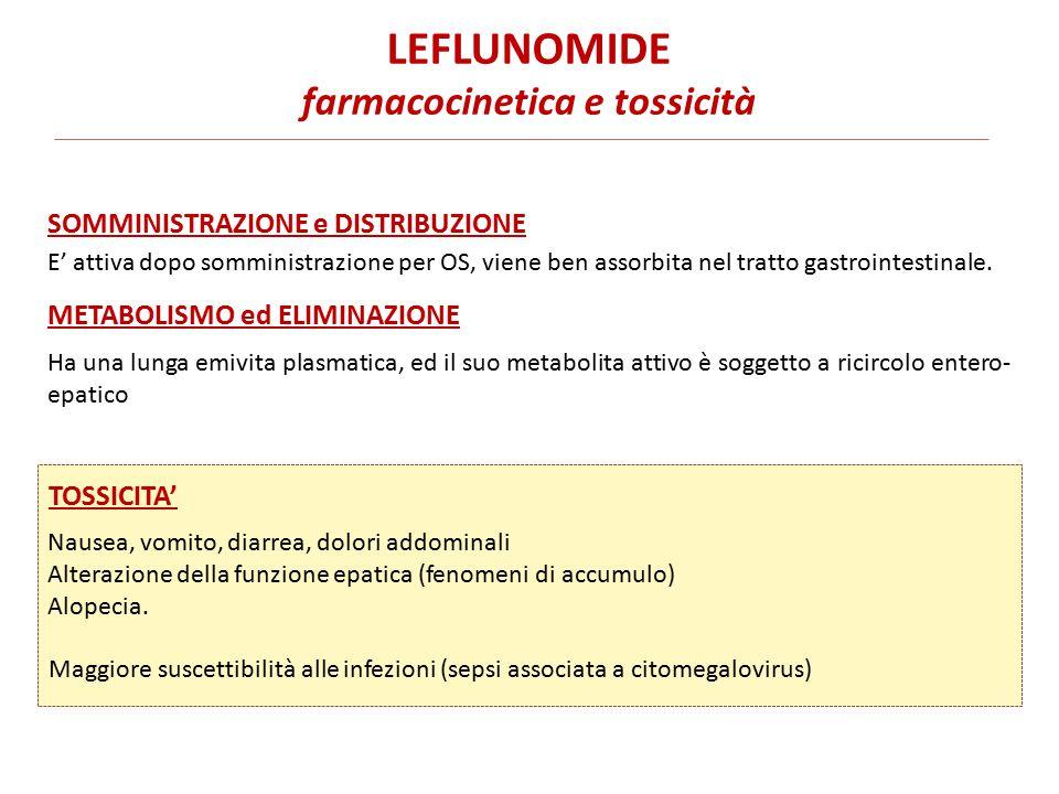 LEFLUNOMIDE farmacocinetica e tossicità
