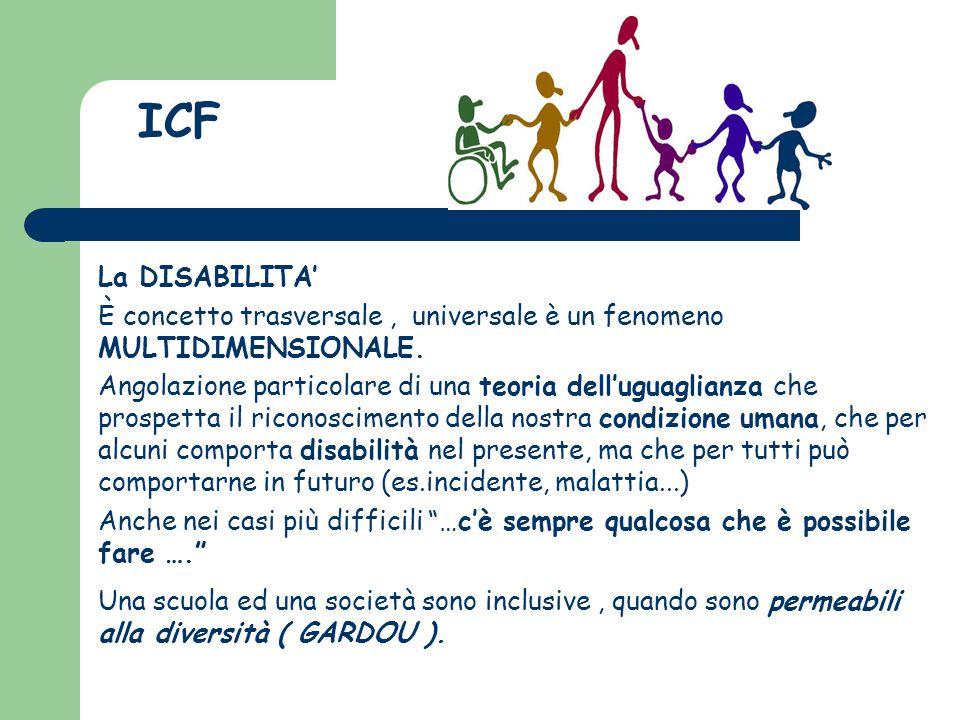 ICF La DISABILITA' È concetto trasversale , universale è un fenomeno MULTIDIMENSIONALE.