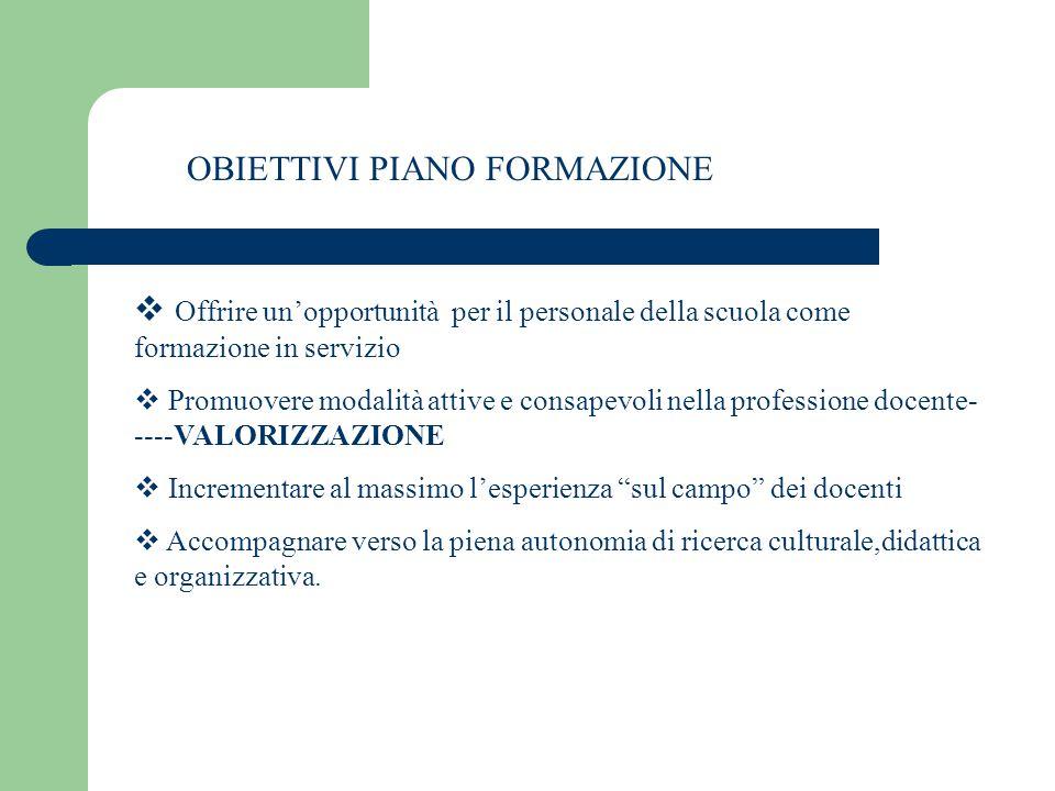 OBIETTIVI PIANO FORMAZIONE