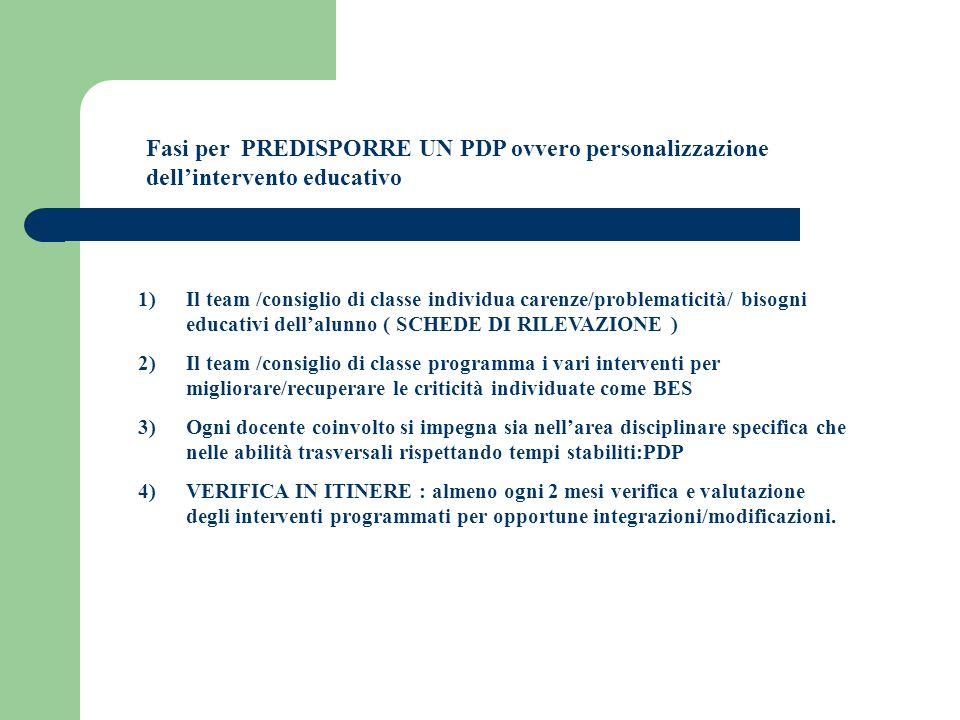 Fasi per PREDISPORRE UN PDP ovvero personalizzazione dell'intervento educativo