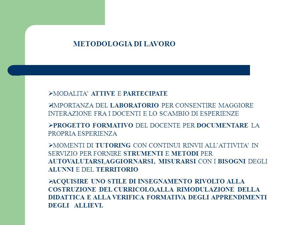 METODOLOGIA DI LAVORO MODALITA' ATTIVE E PARTECIPATE