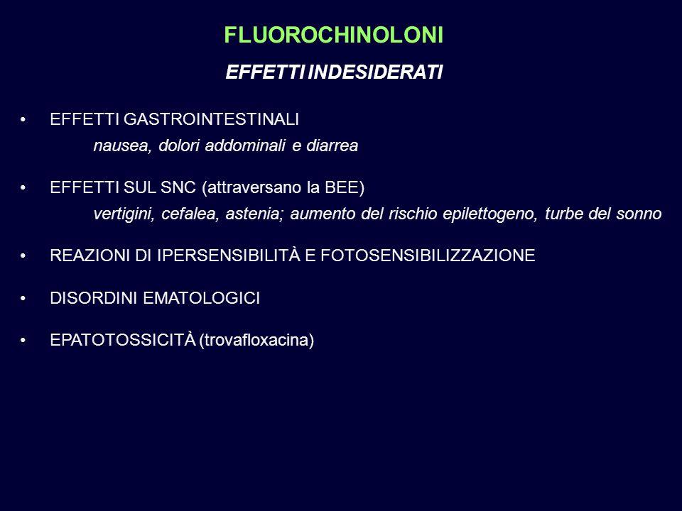 FLUOROCHINOLONI EFFETTI INDESIDERATI Effetti gastrointestinali