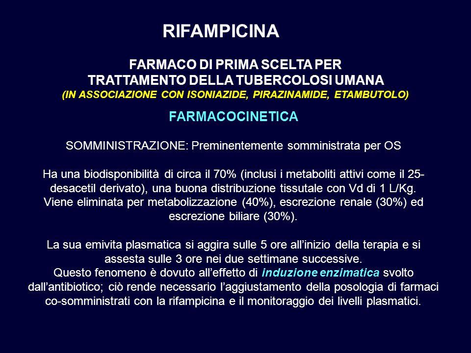 RIFAMPICINA FARMACO DI PRIMA SCELTA PER