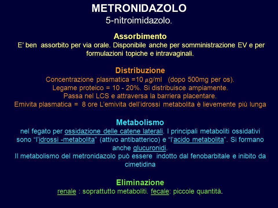 METRONIDAZOLO 5-nitroimidazolo. Assorbimento Distribuzione Metabolismo