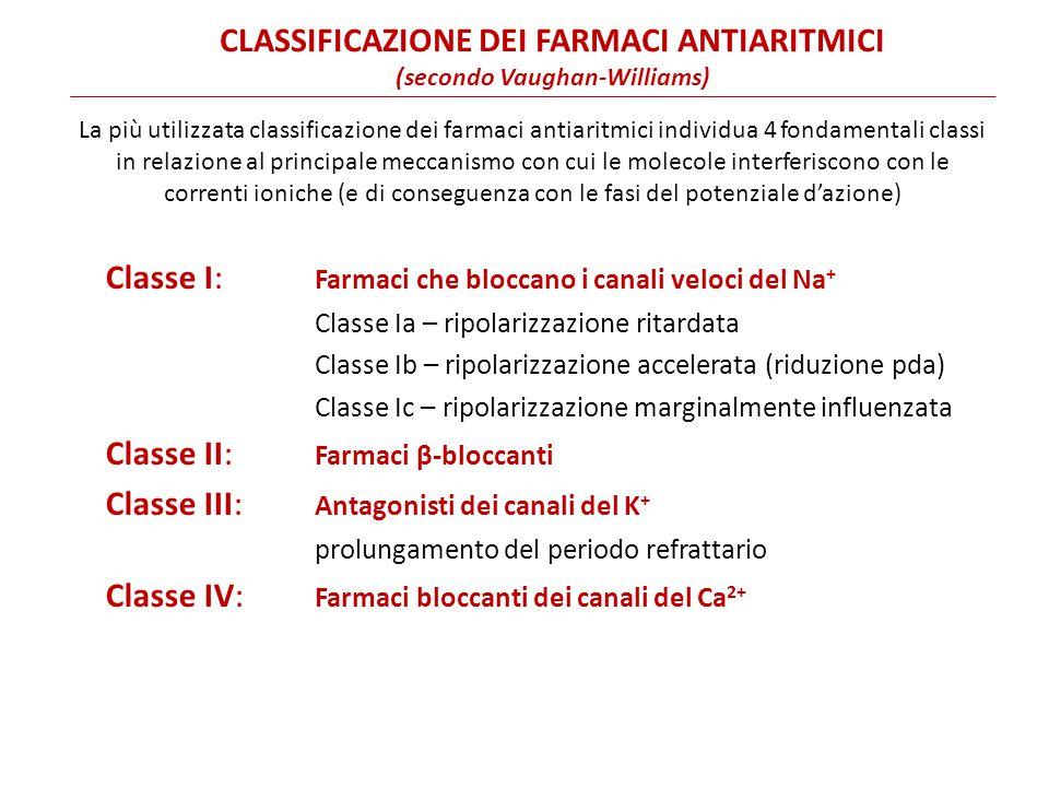 CLASSIFICAZIONE DEI FARMACI ANTIARITMICI (secondo Vaughan-Williams)