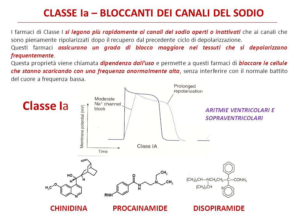 Classe Ia CLASSE Ia – BLOCCANTI DEI CANALI DEL SODIO CHINIDINA