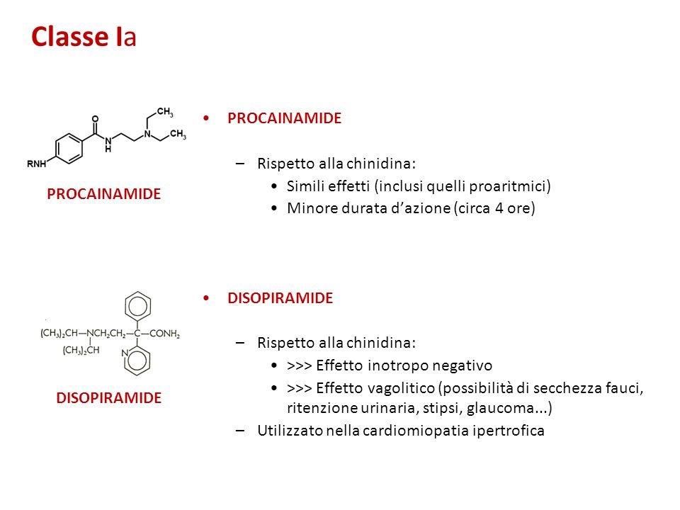 Classe Ia Procainamide Rispetto alla chinidina: