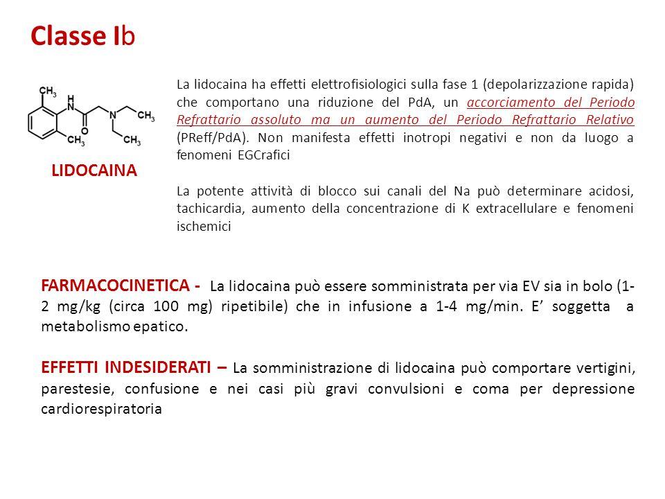 Classe Ib LIDOCAINA.