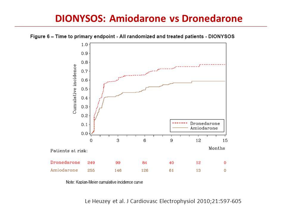 DIONYSOS: Amiodarone vs Dronedarone