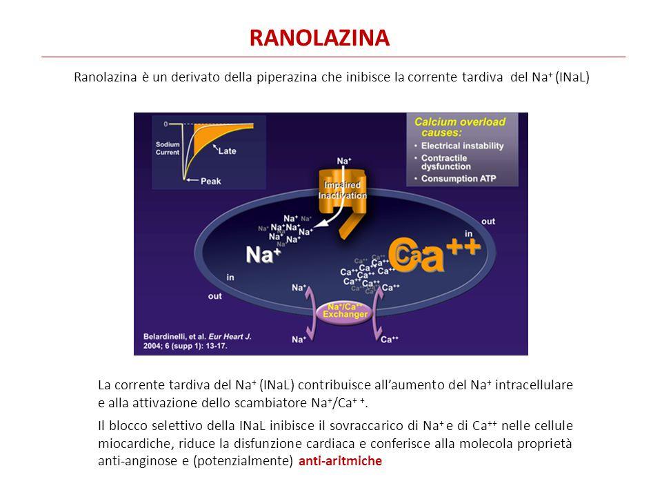RANOLAZINA Ranolazina è un derivato della piperazina che inibisce la corrente tardiva del Na+ (INaL)