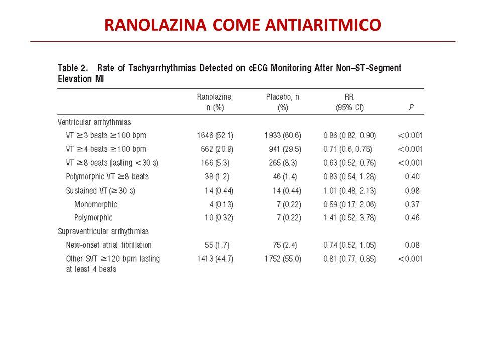 Ranolazina come antiaritmico