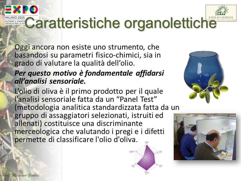 Caratteristiche organolettiche
