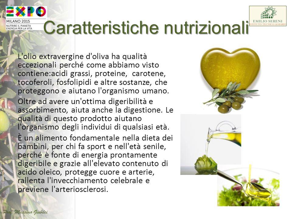 Caratteristiche nutrizionali