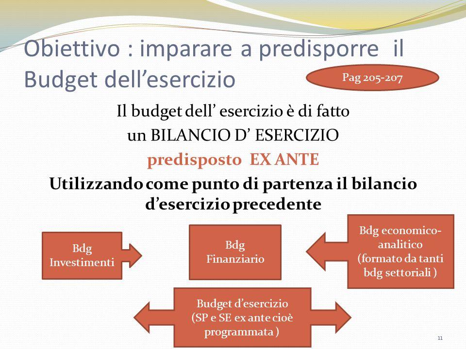 Obiettivo : imparare a predisporre il Budget dell'esercizio