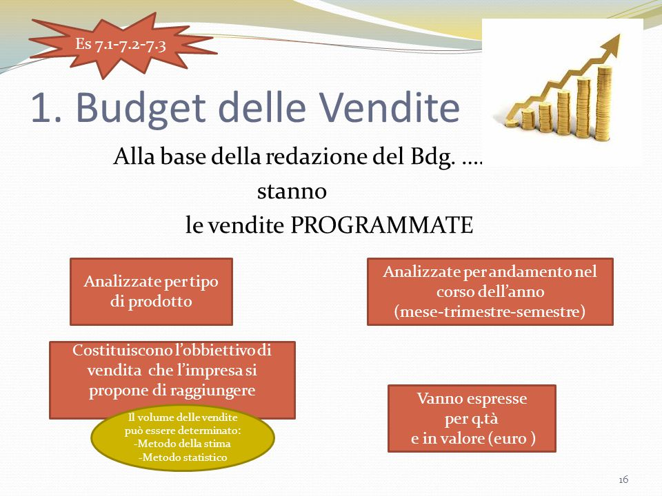 Es 7.1-7.2-7.3 1. Budget delle Vendite. Alla base della redazione del Bdg. ……. stanno le vendite PROGRAMMATE