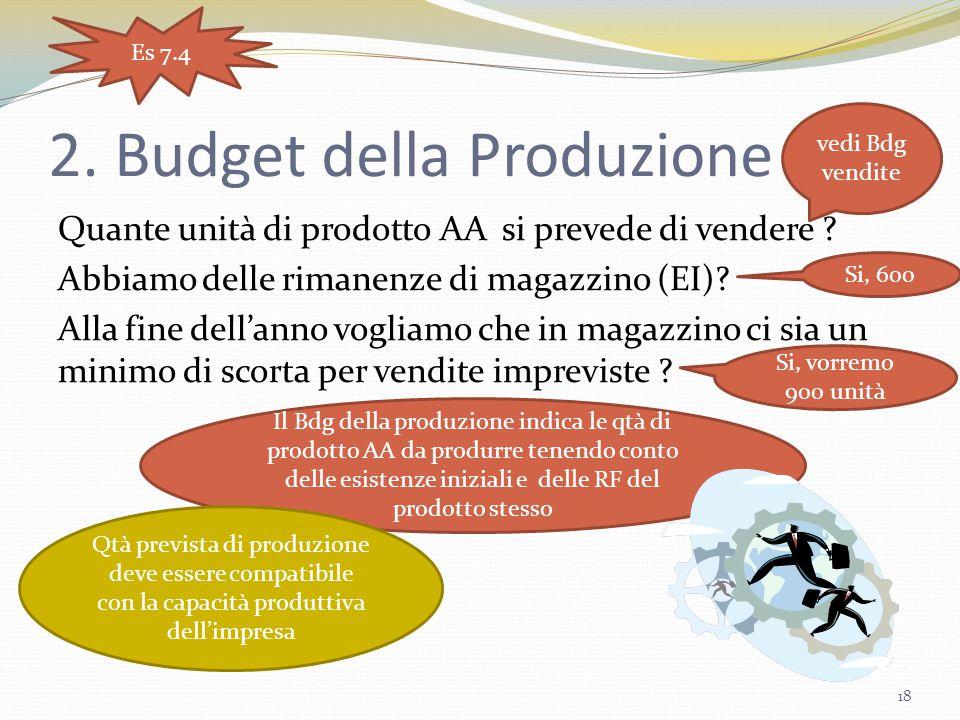 2. Budget della Produzione