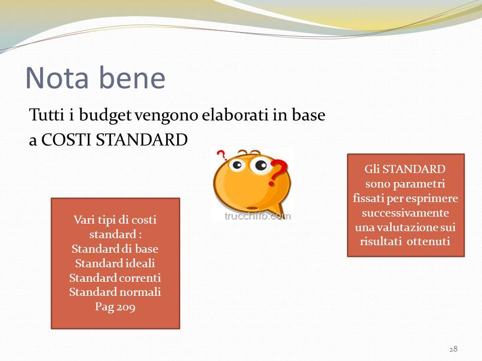 Nota bene Tutti i budget vengono elaborati in base a COSTI STANDARD