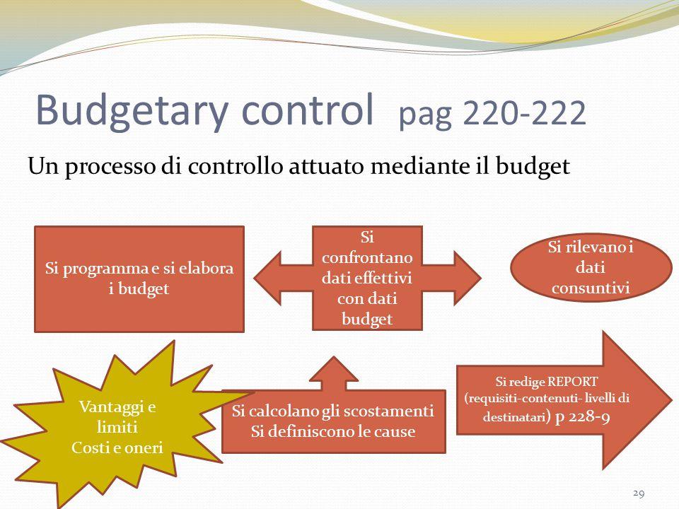 Budgetary control pag 220-222