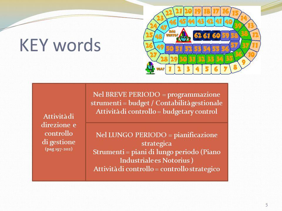 KEY words Attività di direzione e controllo. di gestione. (pag 197-202)