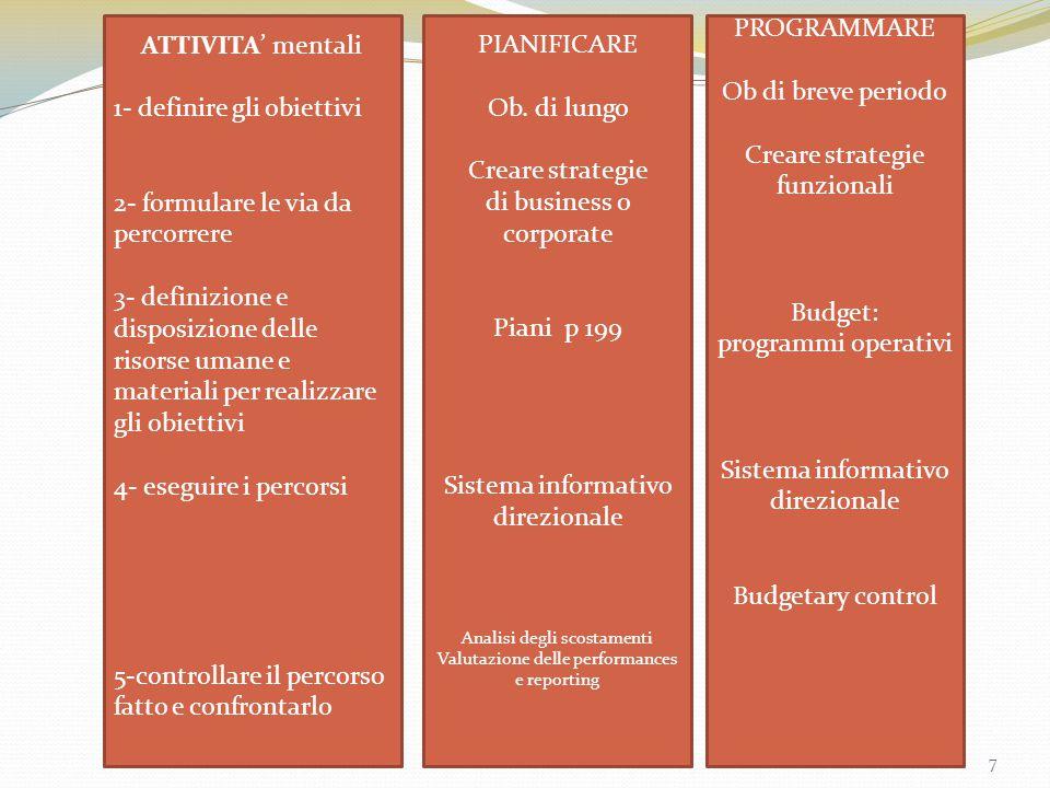 1- definire gli obiettivi