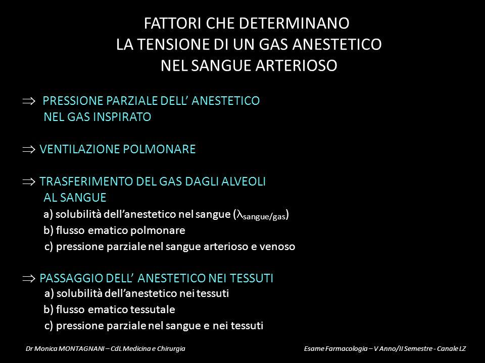 FATTORI CHE DETERMINANO LA TENSIONE DI UN GAS ANESTETICO