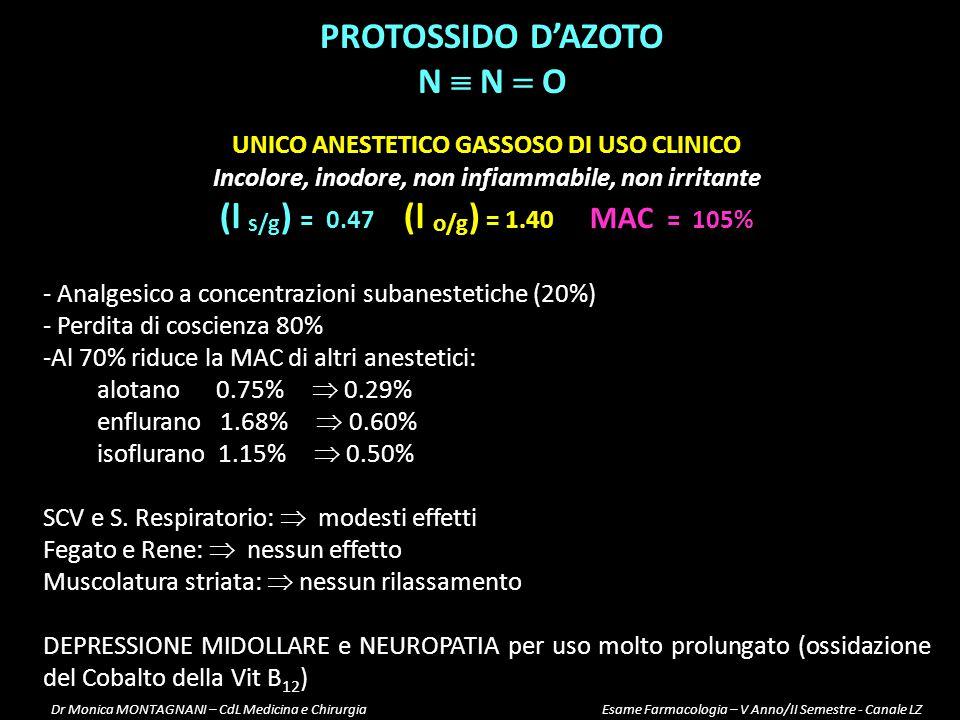 PROTOSSIDO D'AZOTO N  N  O (l s/g) = 0.47 (l o/g) = 1.40 MAC = 105%