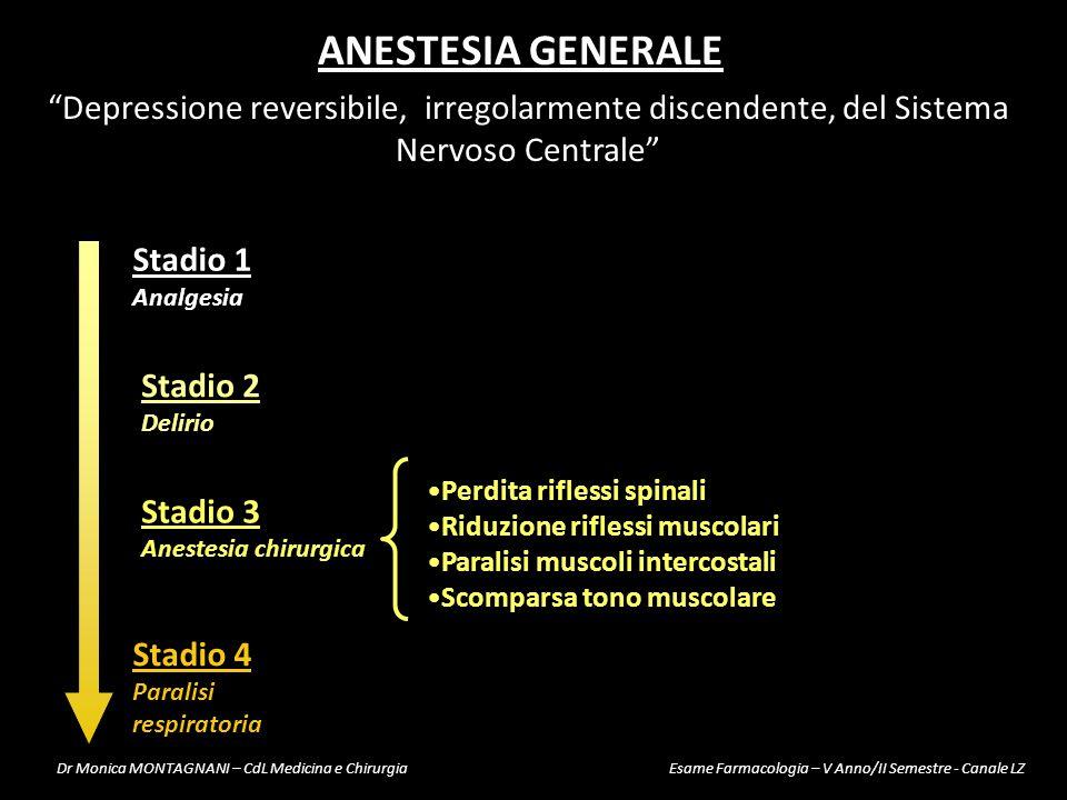 ANESTESIA GENERALE Depressione reversibile, irregolarmente discendente, del Sistema Nervoso Centrale